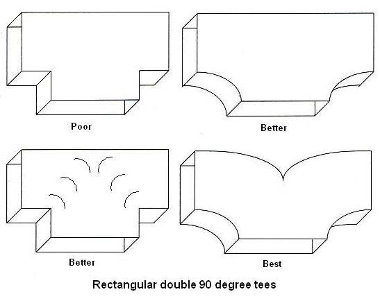 T duct transition